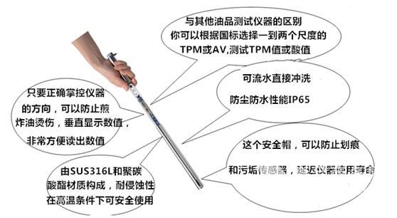 食用油品质检测仪 DOM-24,煎炸油品质检测仪型号