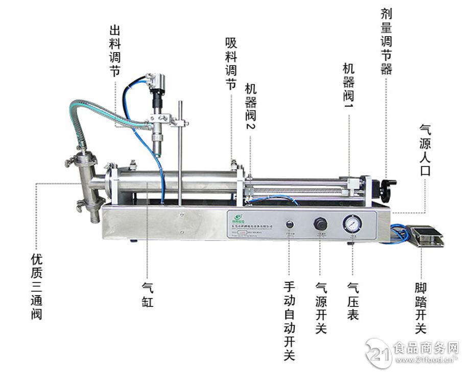 活塞式灌装机