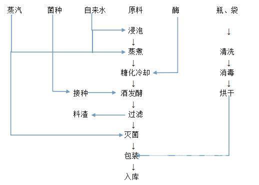 电路 电路图 电子 原理图 518_370