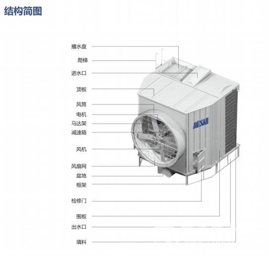 冷却塔mst-1000系列价格