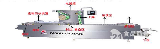 全自动火腿肠连续拉伸真空包装机生产厂家