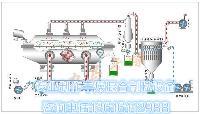 XGZQ7.5×0.9硝酸钾卧式流化床冷却机