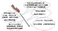 全自动油品酸值测定仪DOM-24, 煎炸油品测定仪,TPM油品测定仪