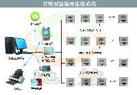 车间仓库温湿度监测系统