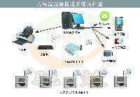 GSP国家药监局温湿度认证系统