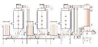 三效污水蒸发器