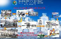 瓶装水灌装包装生产线