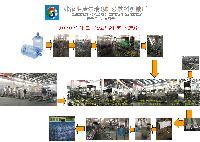 三加仑五加仑桶装水生产线解决方案