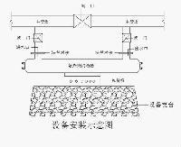 紫外线消毒器|管道式紫外线杀菌器|过流式紫外线消毒器