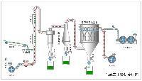 水磨糯米粉烘干机