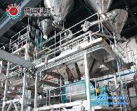 大袋水溶肥专用全自动包装生产线