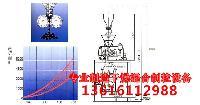 *性能干法辗压造粒机|对辊挤压制粒机