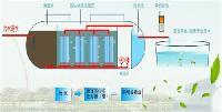 MBR一体化地埋式污水处理设备