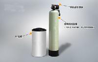0.5T/H全自动软化水设备