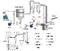 阿特拉津(农药杀虫剂)专用快速旋转闪蒸干燥机