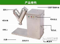 供应高效率食品添加剂混料机厂家直销
